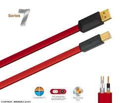 Cable Wireworld USB Starlight 7 2m